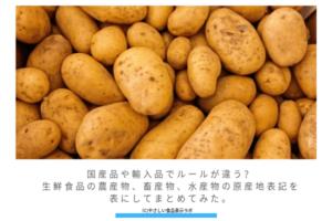 国産品や輸入品でルールが違う?生鮮食品の農産物、畜産物、水産物の原産地表記 アイキャッチ