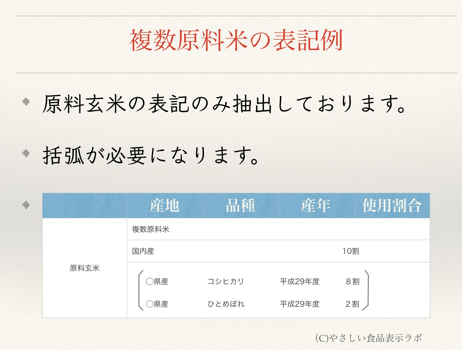 複数原料米 原料玄米の表記 括弧