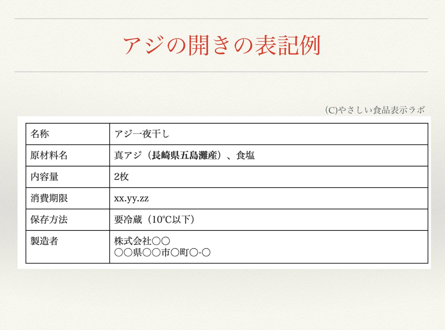 アジの開きの食品表示例