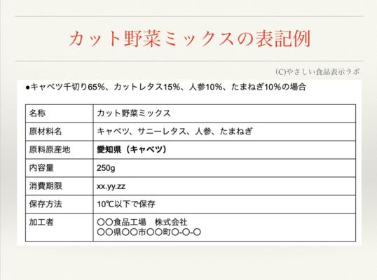 カット野菜ミックスの食品表示例