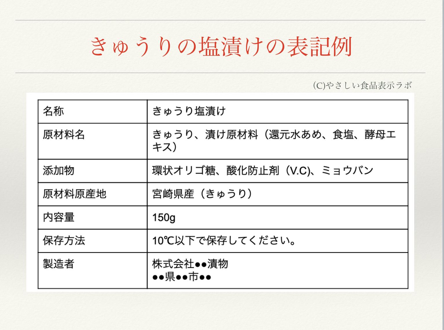 きゅうりの塩漬けの食品表示例