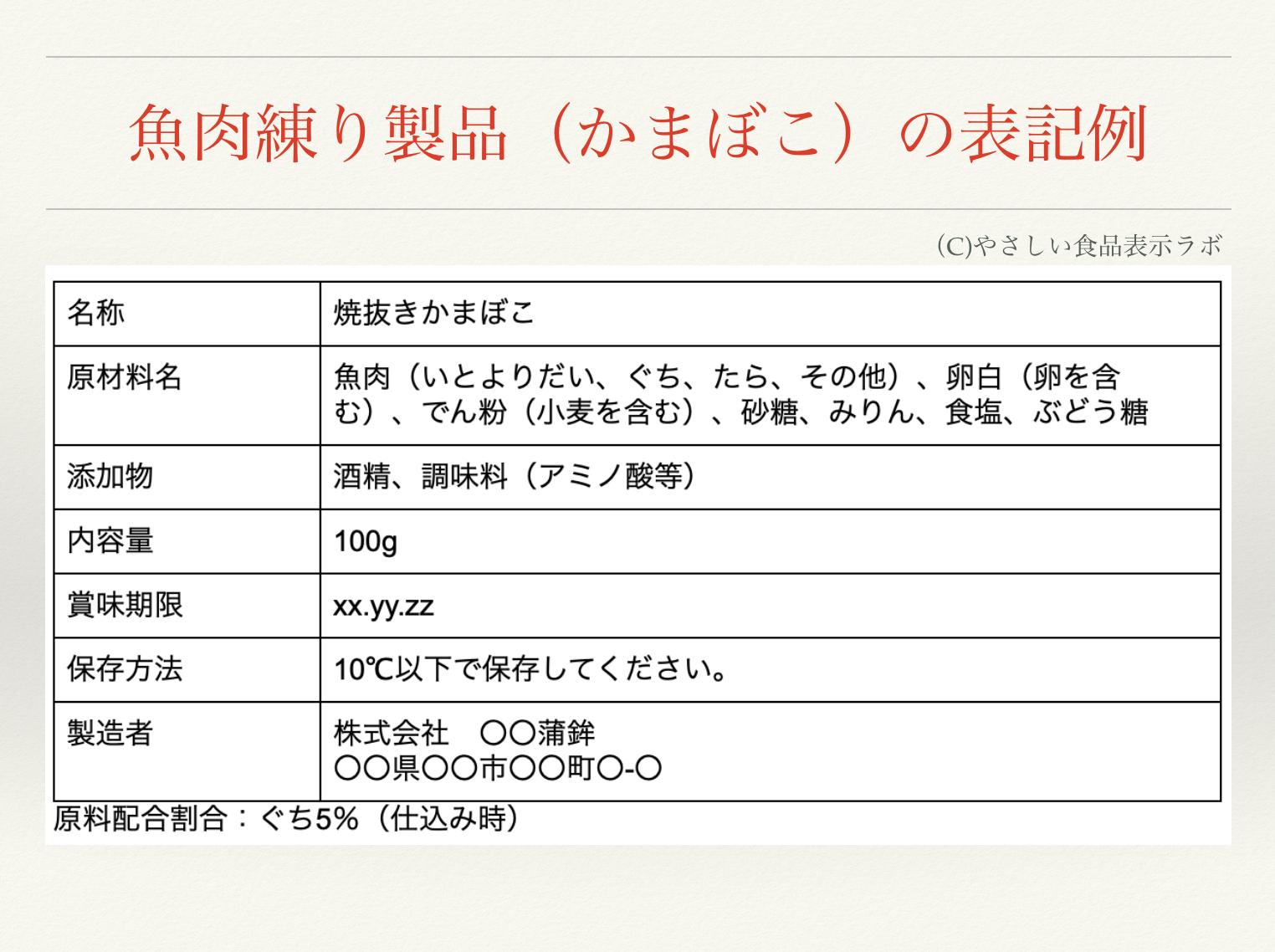 魚肉練り製品(かまぼこ)の食品表示例