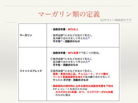 マーガリン類の定義