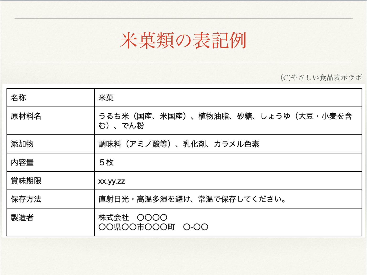 米菓類の食品表示例