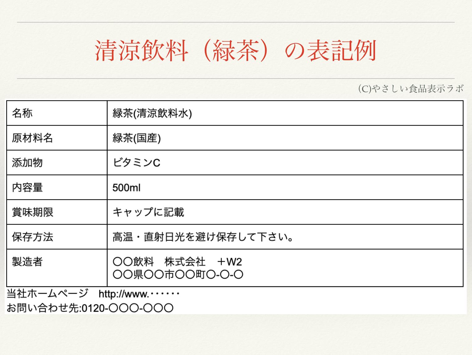 清涼飲料(緑茶)の食品表示例