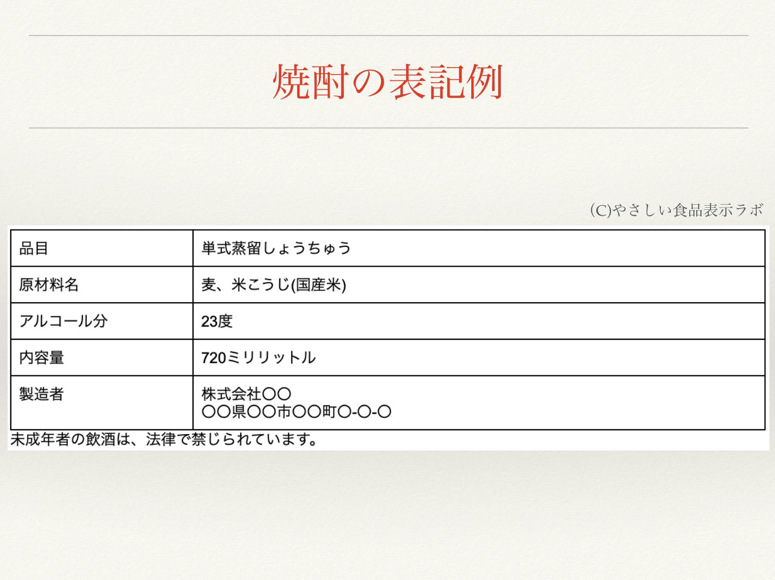 焼酎の食品表示例